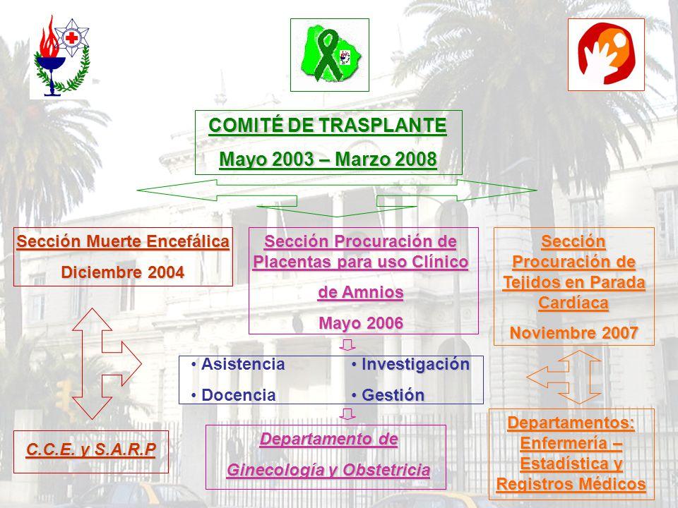 COMITÉ DE TRASPLANTE Mayo 2003 – Marzo 2008