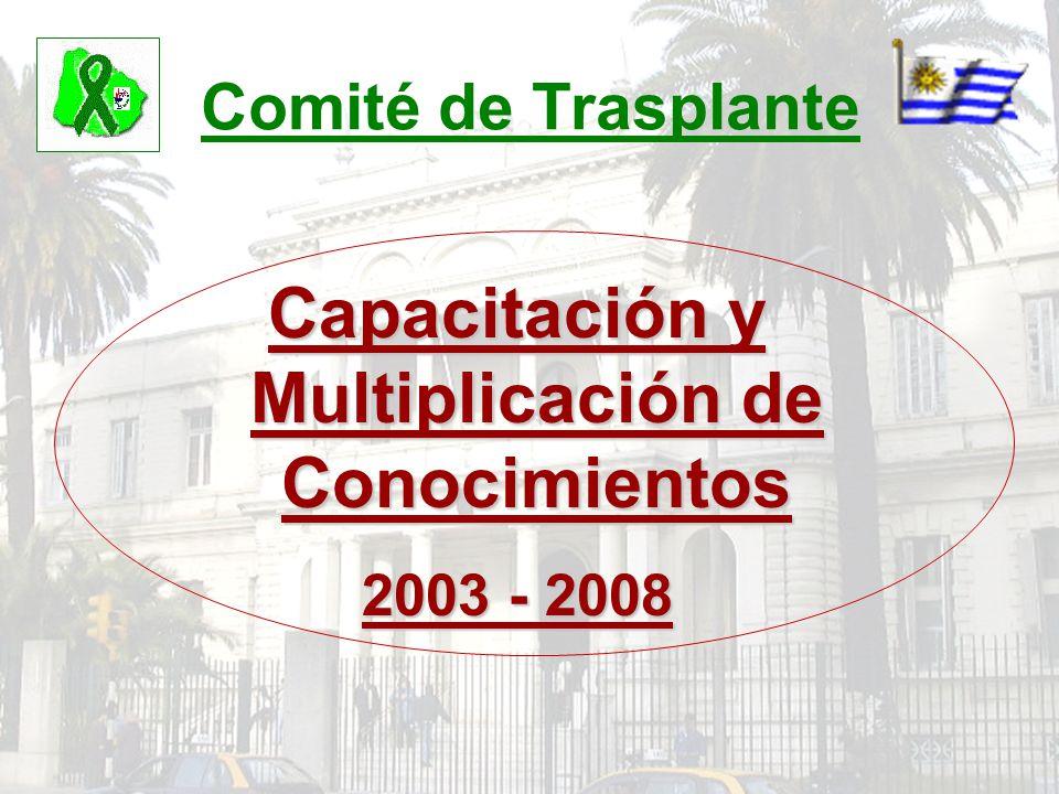 Capacitación y Multiplicación de Conocimientos