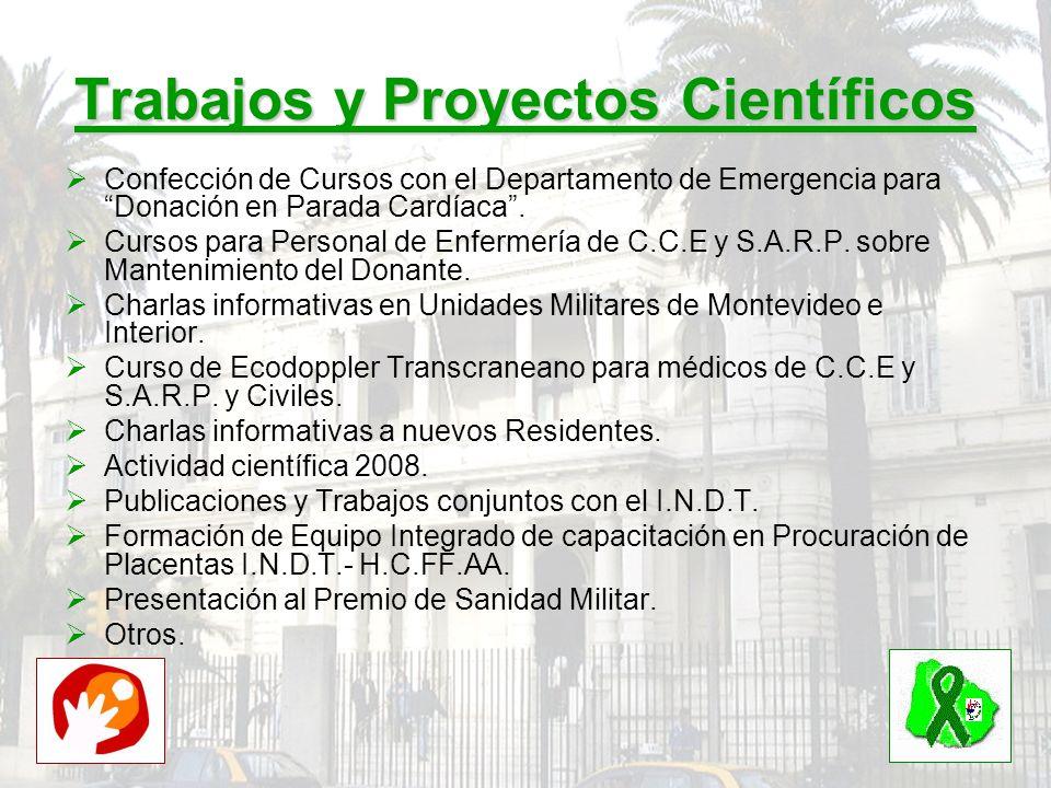 Trabajos y Proyectos Científicos