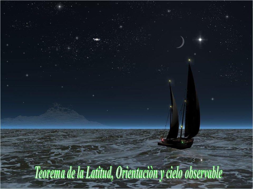 Teorema de la Latitud, Orientaciòn y cielo observable