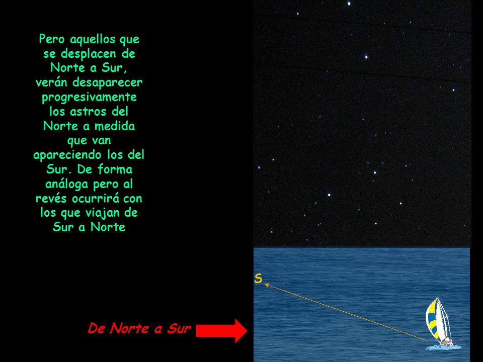 Pero aquellos que se desplacen de Norte a Sur, verán desaparecer progresivamente los astros del Norte a medida que van apareciendo los del Sur. De forma análoga pero al revés ocurrirá con los que viajan de Sur a Norte