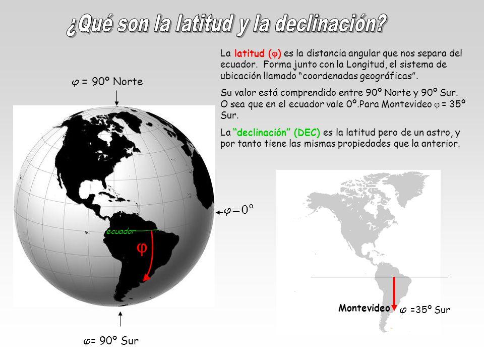 ¿Qué son la latitud y la declinación