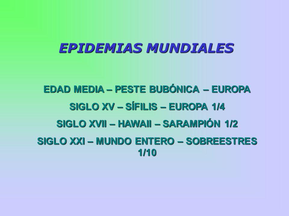 EPIDEMIAS MUNDIALES EDAD MEDIA – PESTE BUBÓNICA – EUROPA