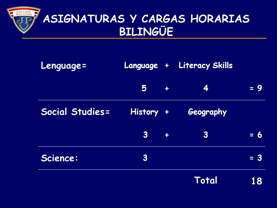 ASIGNATURAS Y CARGAS HORARIAS BILINGÜE