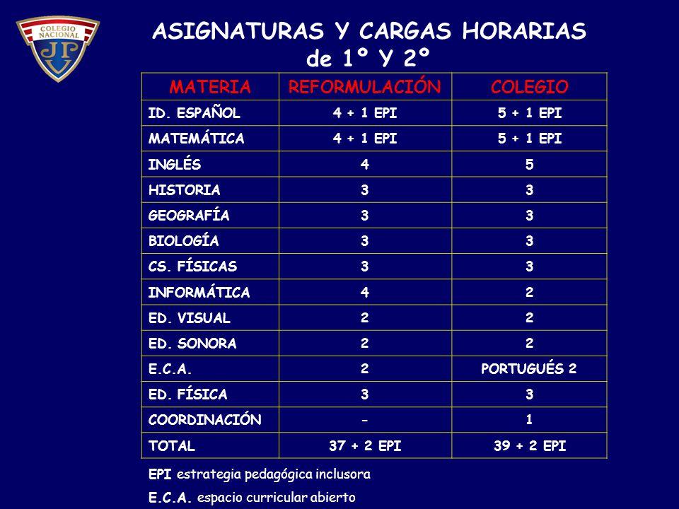 ASIGNATURAS Y CARGAS HORARIAS de 1º Y 2º
