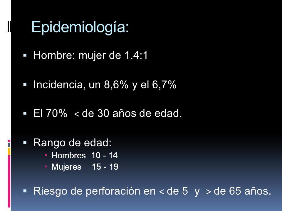 Epidemiología: Hombre: mujer de 1.4:1 Incidencia, un 8,6% y el 6,7%
