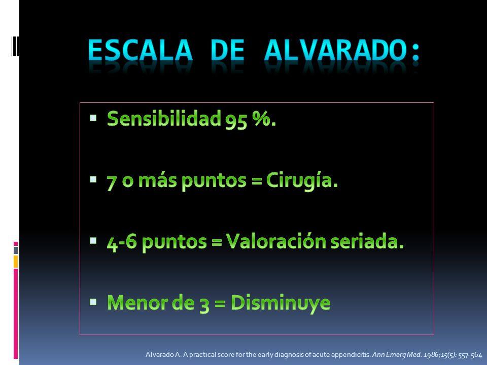 Escala de Alvarado: Sensibilidad 95 %. 7 o más puntos = Cirugía.