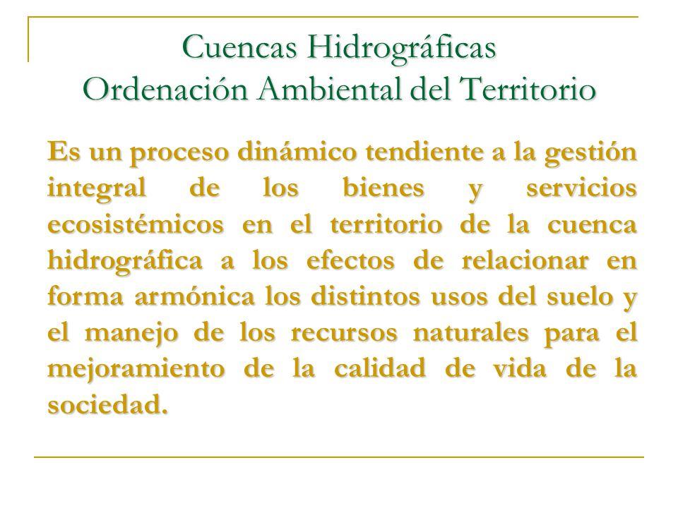 Cuencas Hidrográficas Ordenación Ambiental del Territorio