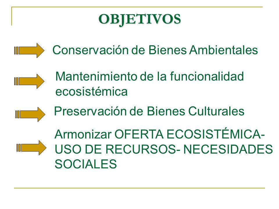 OBJETIVOS Conservación de Bienes Ambientales