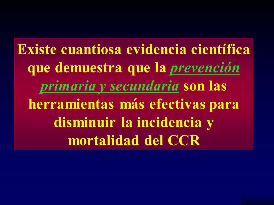 Existe cuantiosa evidencia científica que demuestra que la prevención primaria y secundaria son las herramientas más efectivas para disminuir la incidencia y mortalidad del CCR