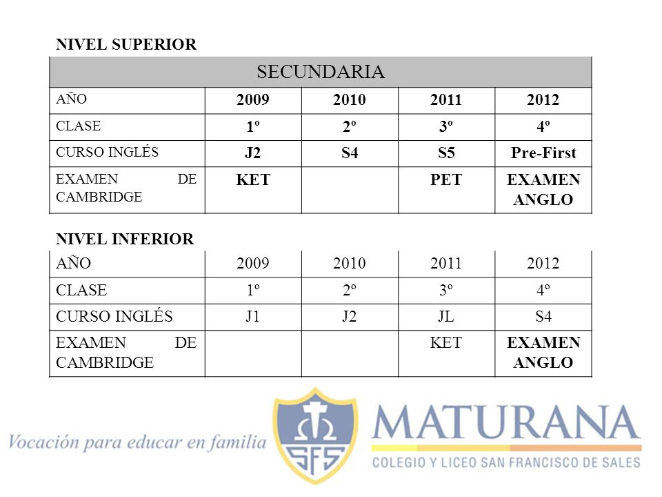 SECUNDARIA NIVEL SUPERIOR 2009 2010 2011 2012 1º 2º 3º 4º J2 S4 S5