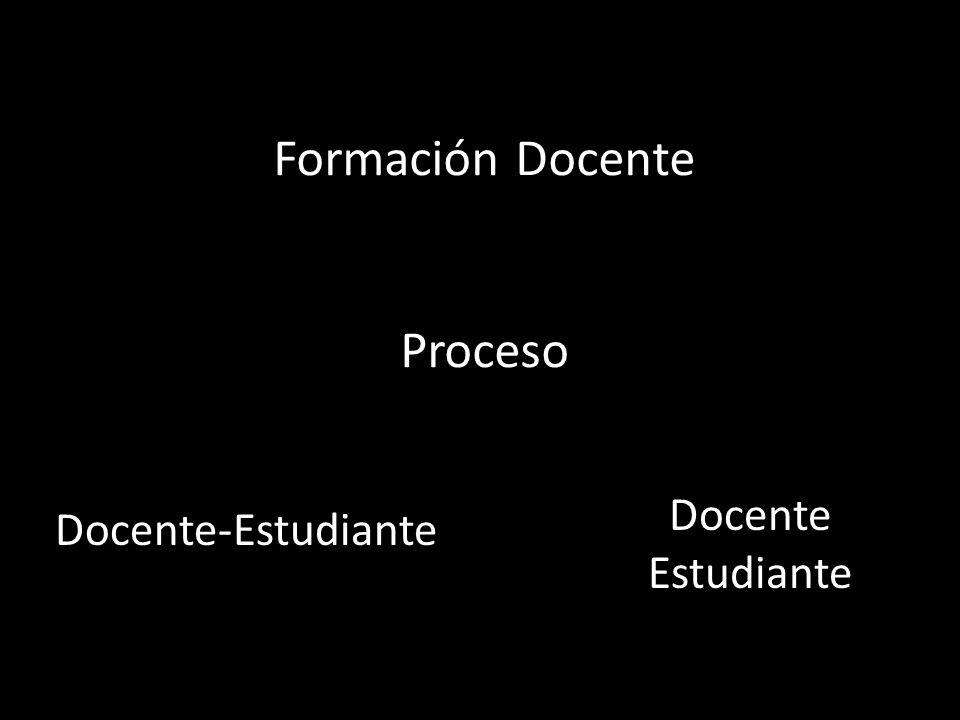Formación Docente Proceso