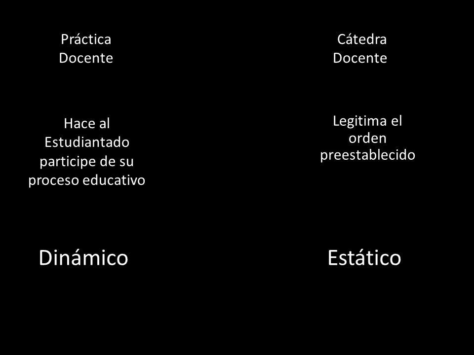 Dinámico Estático Práctica Docente Cátedra Docente