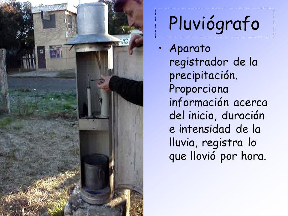 Pluviógrafo