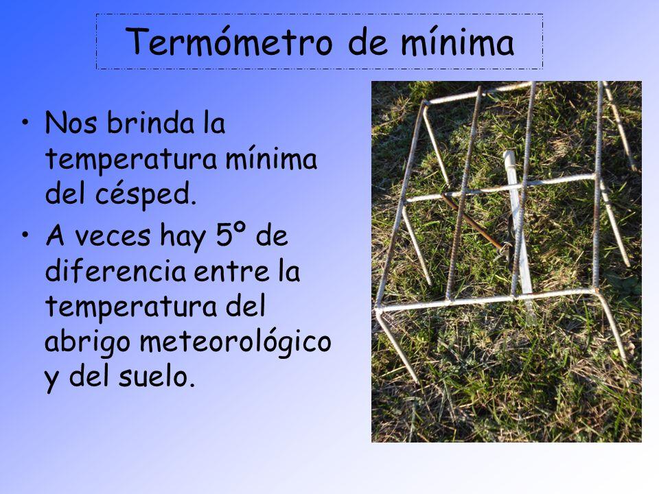 Termómetro de mínima Nos brinda la temperatura mínima del césped.