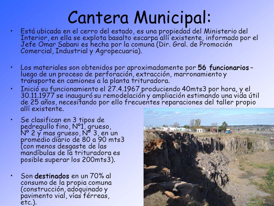 Cantera Municipal: