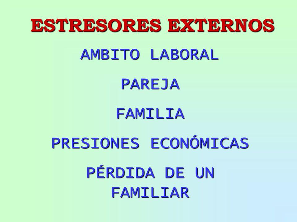 ESTRESORES EXTERNOS AMBITO LABORAL PAREJA FAMILIA PRESIONES ECONÓMICAS