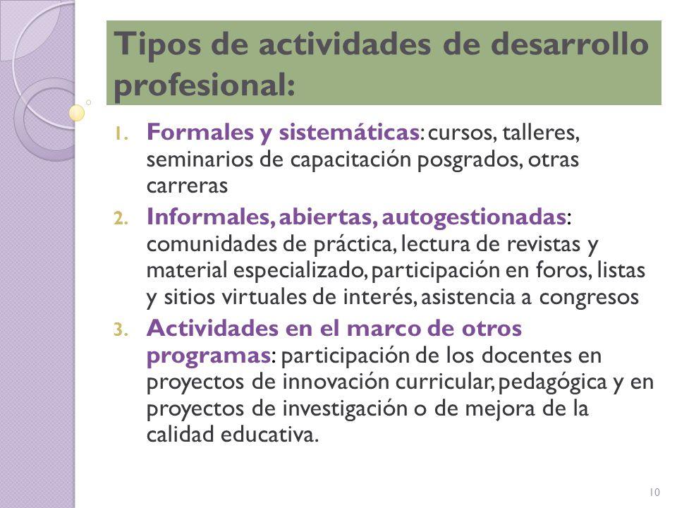 Tipos de actividades de desarrollo profesional: