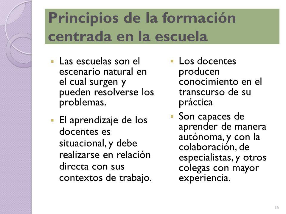 Principios de la formación centrada en la escuela