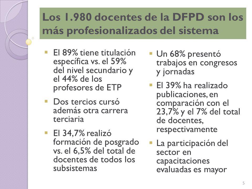 Los 1.980 docentes de la DFPD son los más profesionalizados del sistema