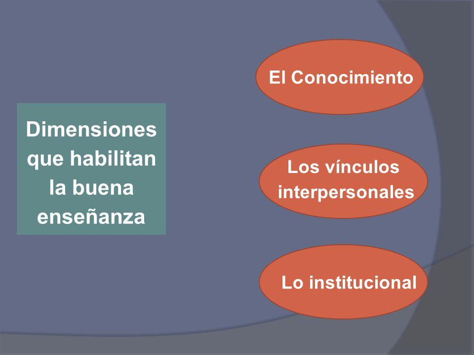 Dimensiones que habilitan la buena enseñanza