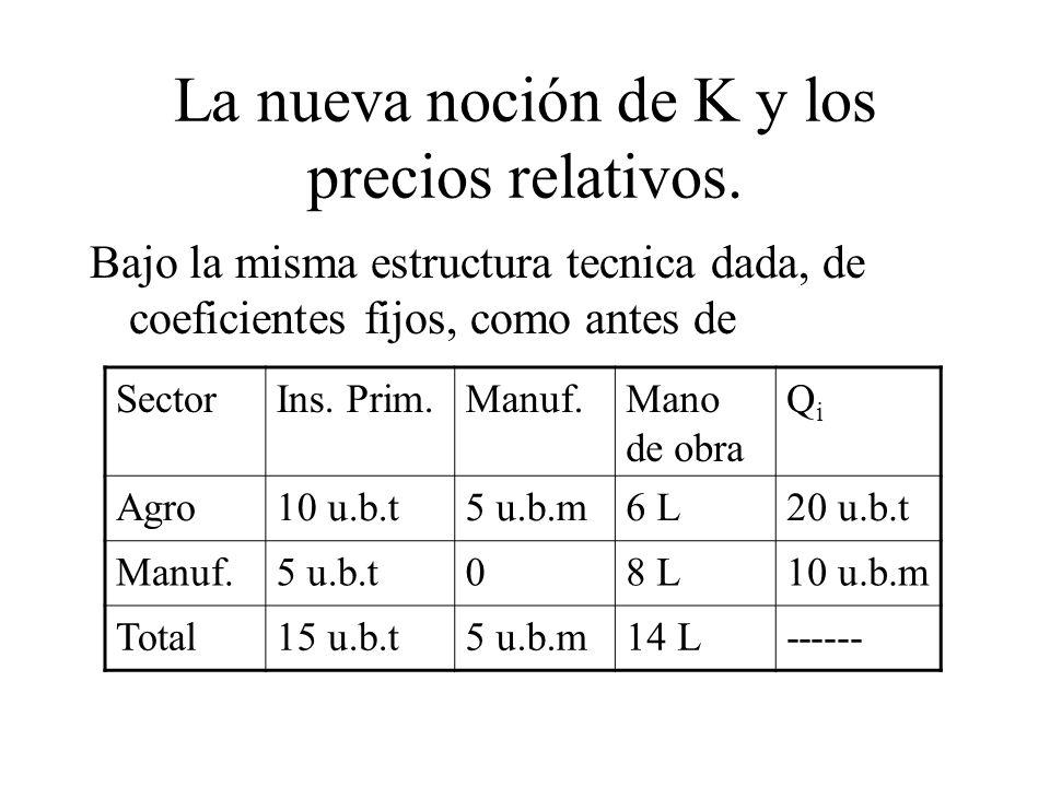 La nueva noción de K y los precios relativos.