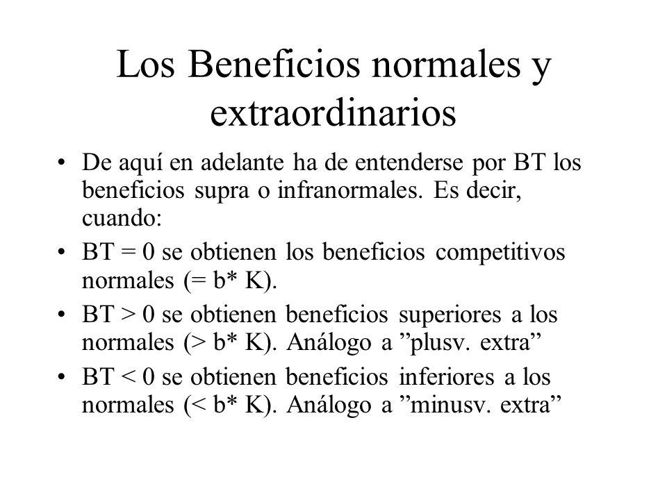 Los Beneficios normales y extraordinarios