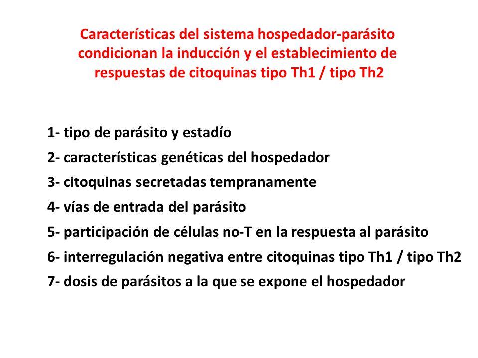 Características del sistema hospedador-parásito