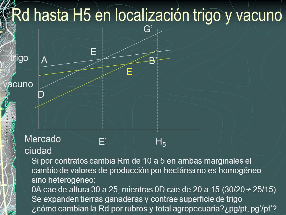 Rd hasta H5 en localización trigo y vacuno