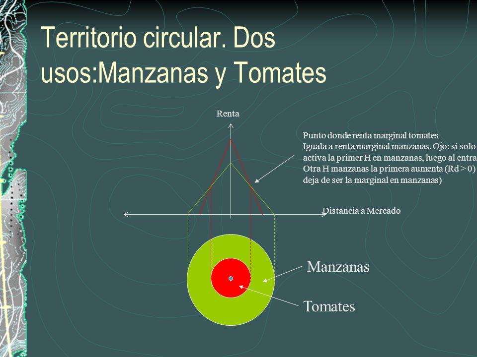 Territorio circular. Dos usos:Manzanas y Tomates