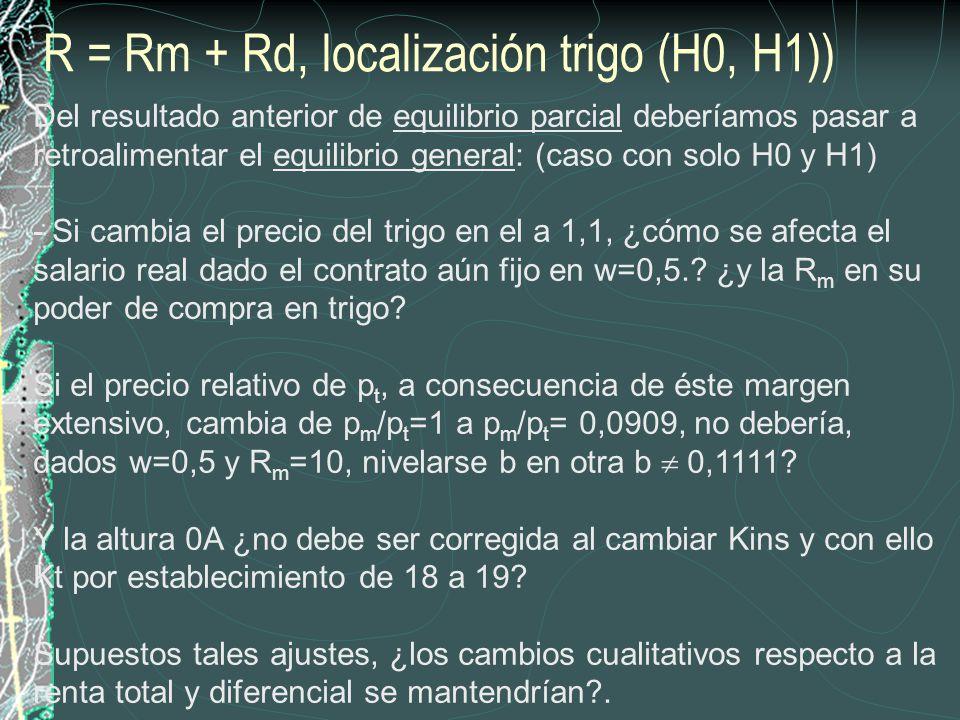 R = Rm + Rd, localización trigo (H0, H1))