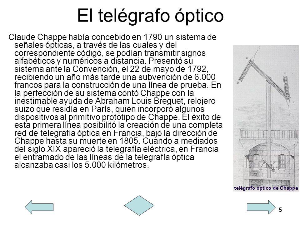 El telégrafo óptico
