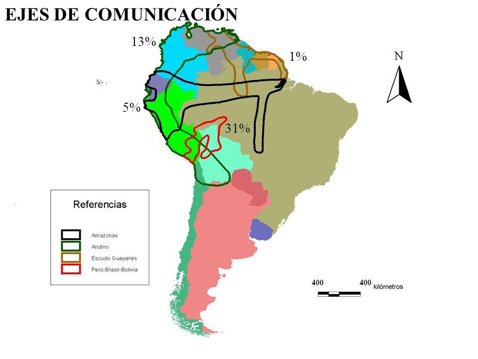 EJES DE COMUNICACIÓN 13% 1% 5% 31% 400 400