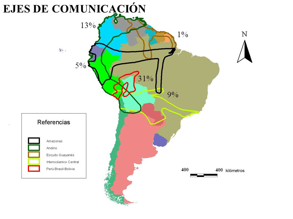 EJES DE COMUNICACIÓN 13% 1% 5% 31% 9% 400 400
