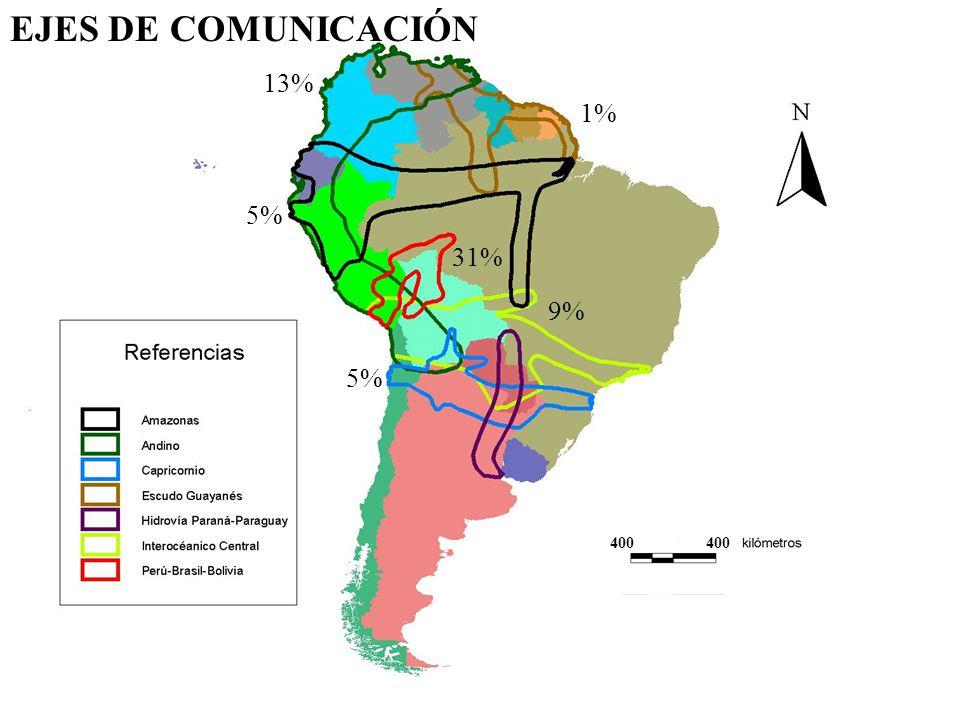 EJES DE COMUNICACIÓN 13% 1% 5% 31% 9% 5% 400 400