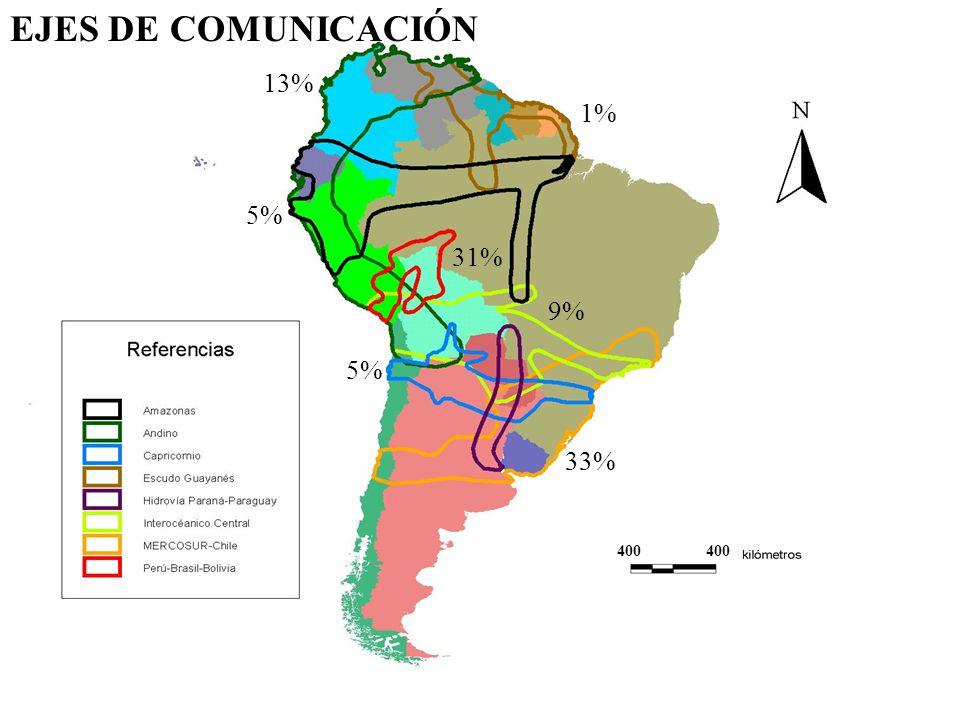 EJES DE COMUNICACIÓN 13% 1% 5% 31% 9% 5% 33% 400 400