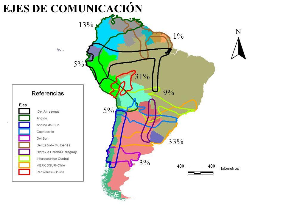 EJES DE COMUNICACIÓN 13% 1% 5% 31% 9% 5% 33% 3% 400 400