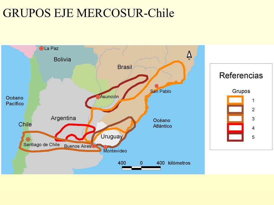GRUPOS EJE MERCOSUR-Chile