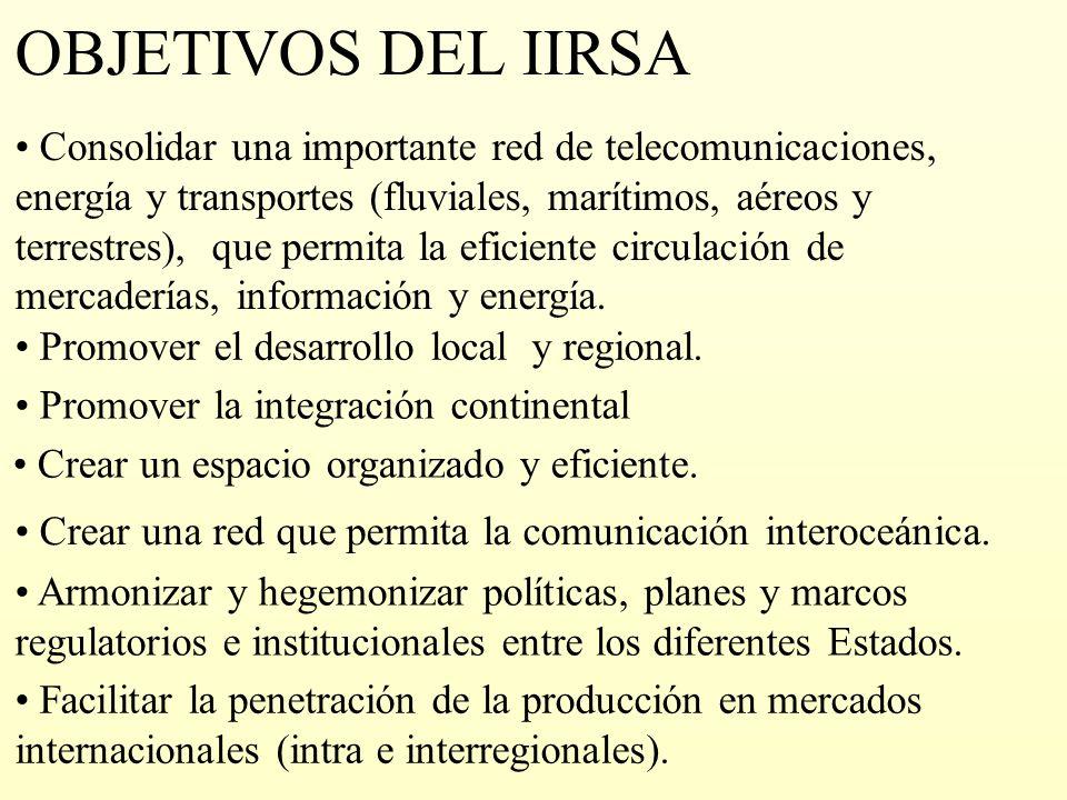OBJETIVOS DEL IIRSA