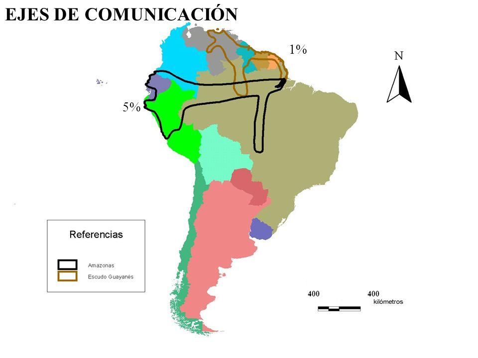 EJES DE COMUNICACIÓN 1% 5% 400 400