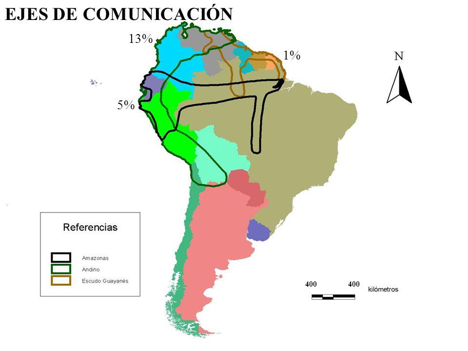 EJES DE COMUNICACIÓN 13% 1% 5% 400 400