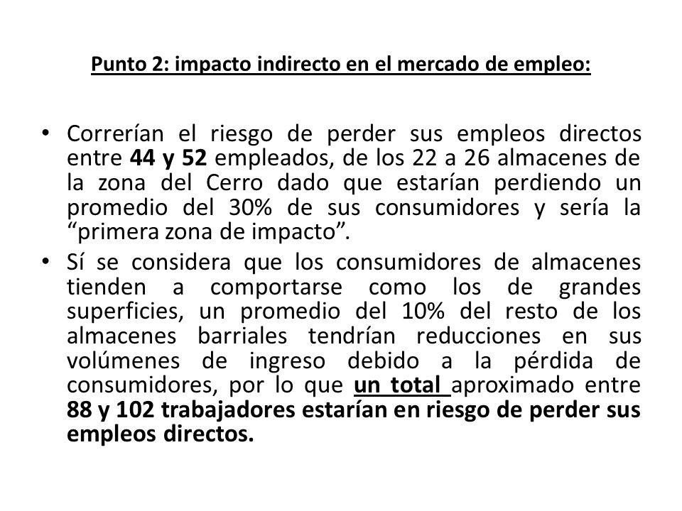 Punto 2: impacto indirecto en el mercado de empleo: