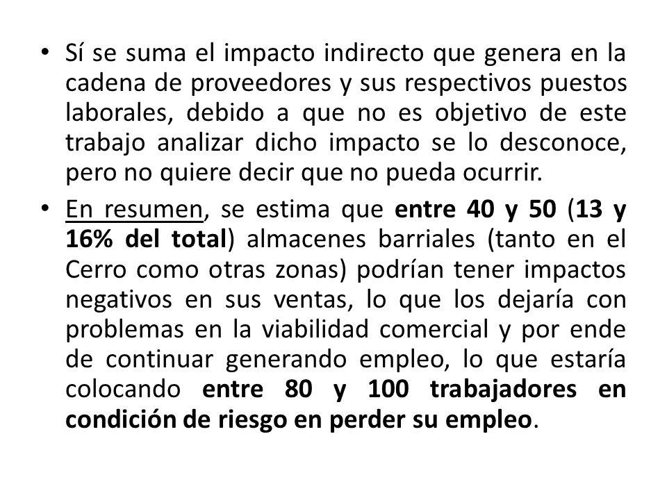 Sí se suma el impacto indirecto que genera en la cadena de proveedores y sus respectivos puestos laborales, debido a que no es objetivo de este trabajo analizar dicho impacto se lo desconoce, pero no quiere decir que no pueda ocurrir.