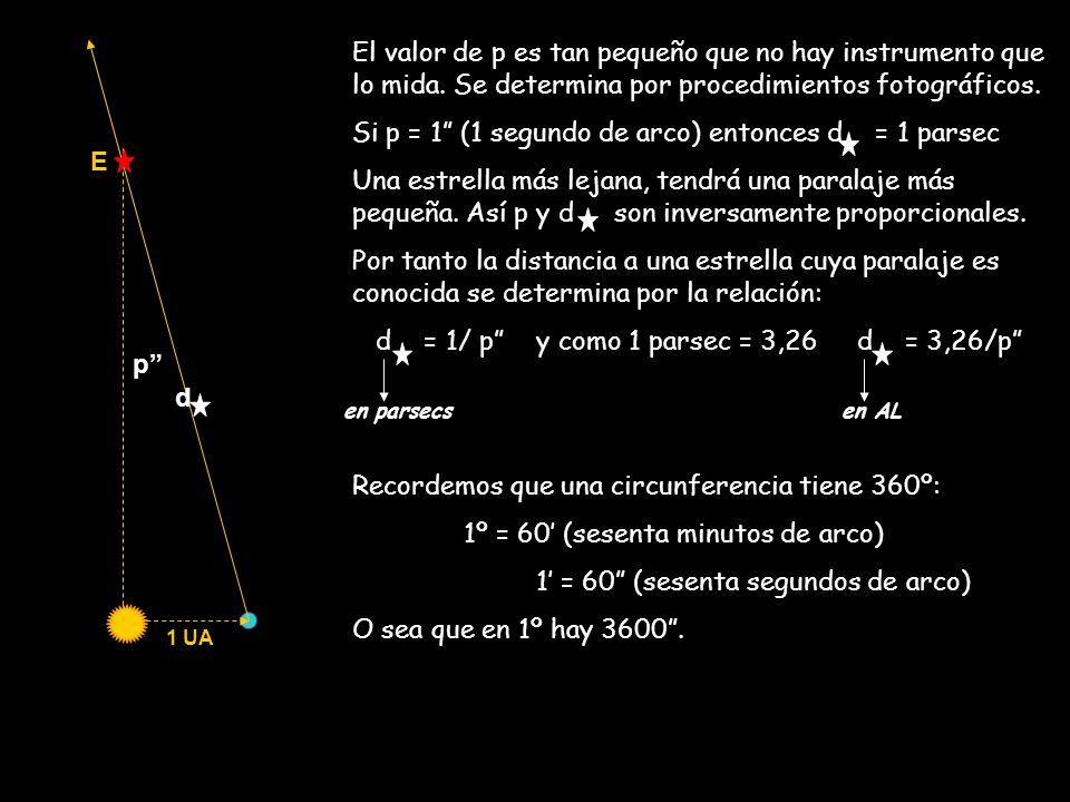 Si p = 1 (1 segundo de arco) entonces d = 1 parsec