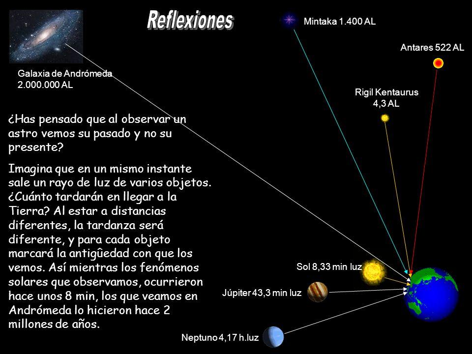 Reflexiones Mintaka 1.400 AL. Antares 522 AL. Galaxia de Andrómeda 2.000.000 AL. Rigil Kentaurus 4,3 AL.
