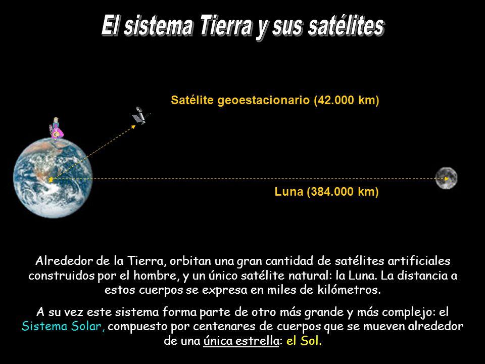 El sistema Tierra y sus satélites