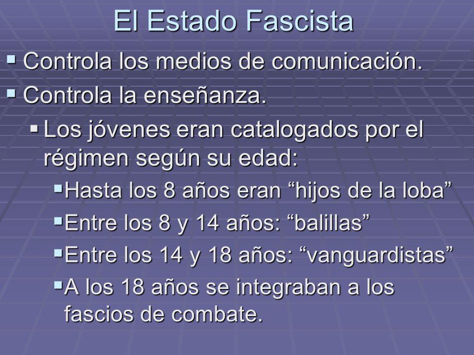El Estado Fascista Controla los medios de comunicación.