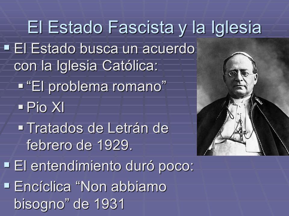 El Estado Fascista y la Iglesia