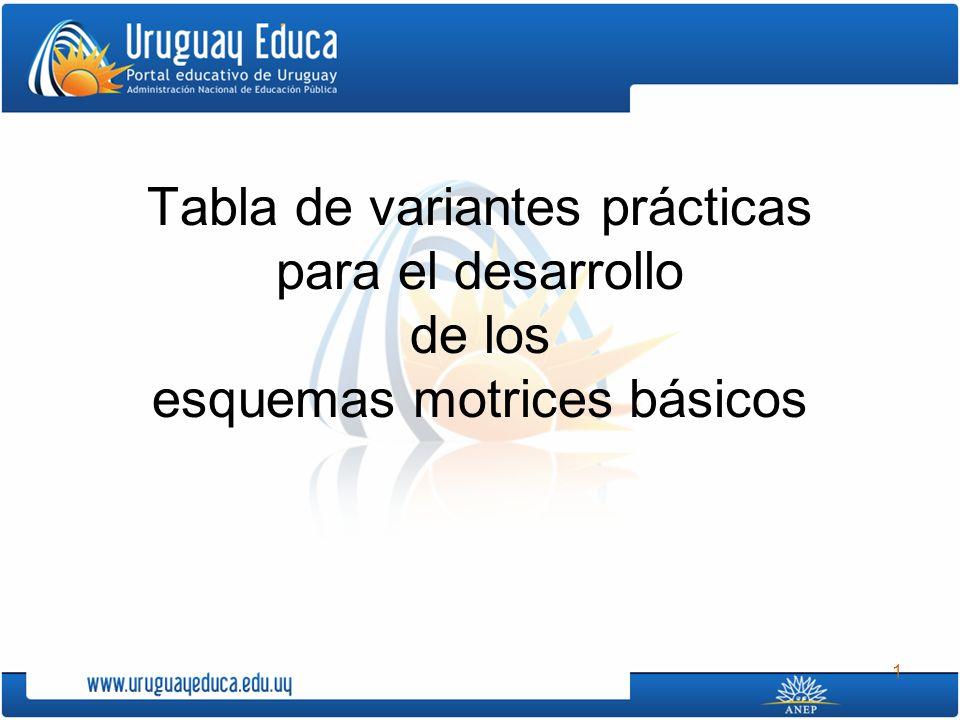 Tabla de variantes prácticas para el desarrollo de los esquemas motrices básicos