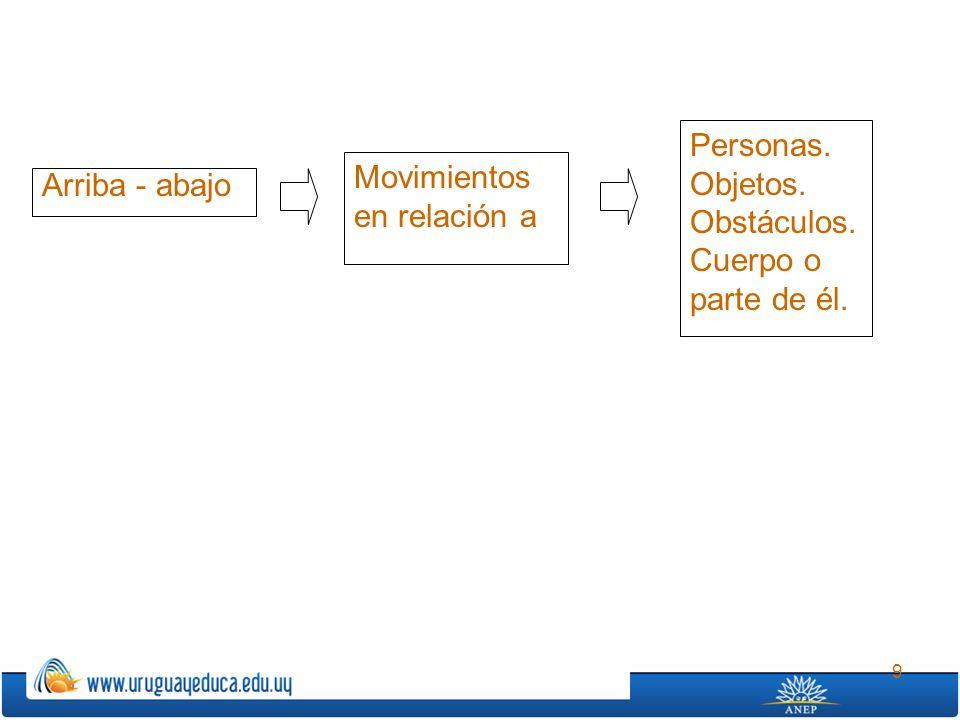 Personas. Objetos. Obstáculos. Cuerpo o parte de él. Movimientos en relación a Arriba - abajo
